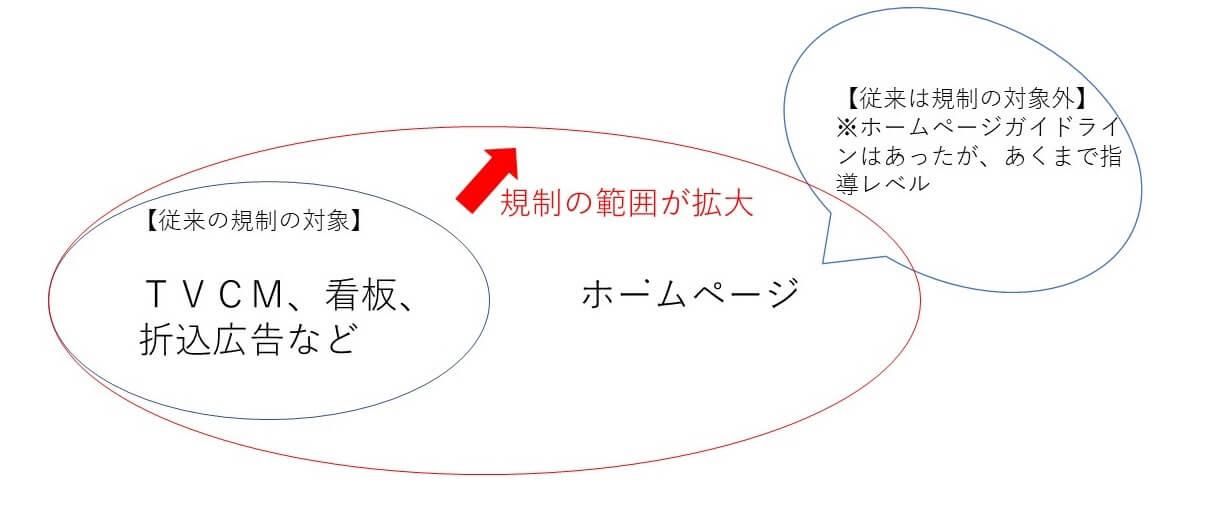 biyouiryoukoukoku1