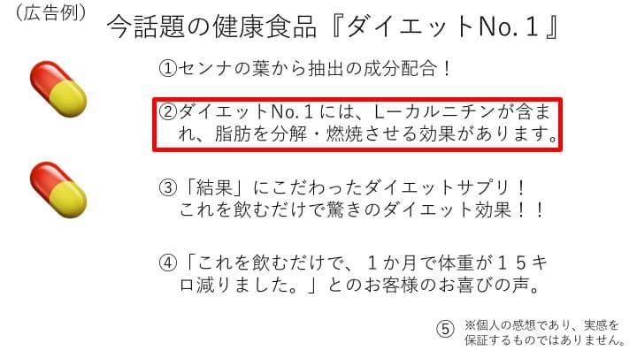 広告例②ダイエットNo.1には、Lーカルニチンが含まれ、脂肪を分解・燃焼させる効果があります。